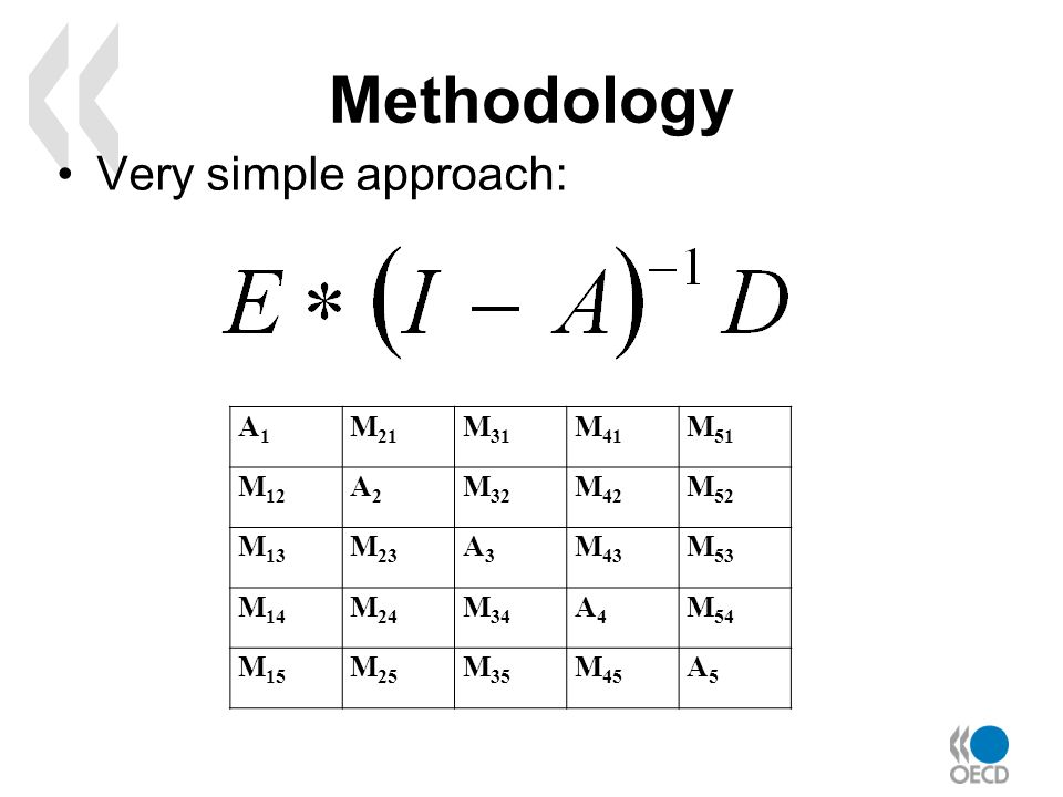 Methodology Very simple approach: A1A1 M 21 M 31 M 41 M 51 M 12 A2A2 M 32 M 42 M 52 M 13 M 23 A3A3 M 43 M 53 M 14 M 24 M 34 A4A4 M 54 M 15 M 25 M 35 M 45 A5A5