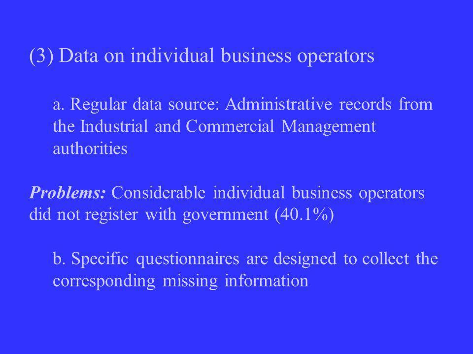 (3) Data on individual business operators a.