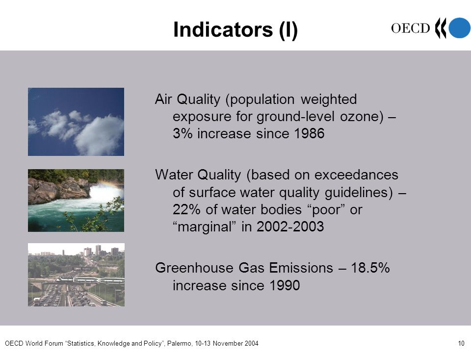 OECD World Forum Statistics, Knowledge and Policy, Palermo, November Indicators (I) Air Quality (population weighted exposure for ground-level ozone) – 3% increase since 1986 Water Quality (based on exceedances of surface water quality guidelines) – 22% of water bodies poor or marginal in Greenhouse Gas Emissions – 18.5% increase since 1990