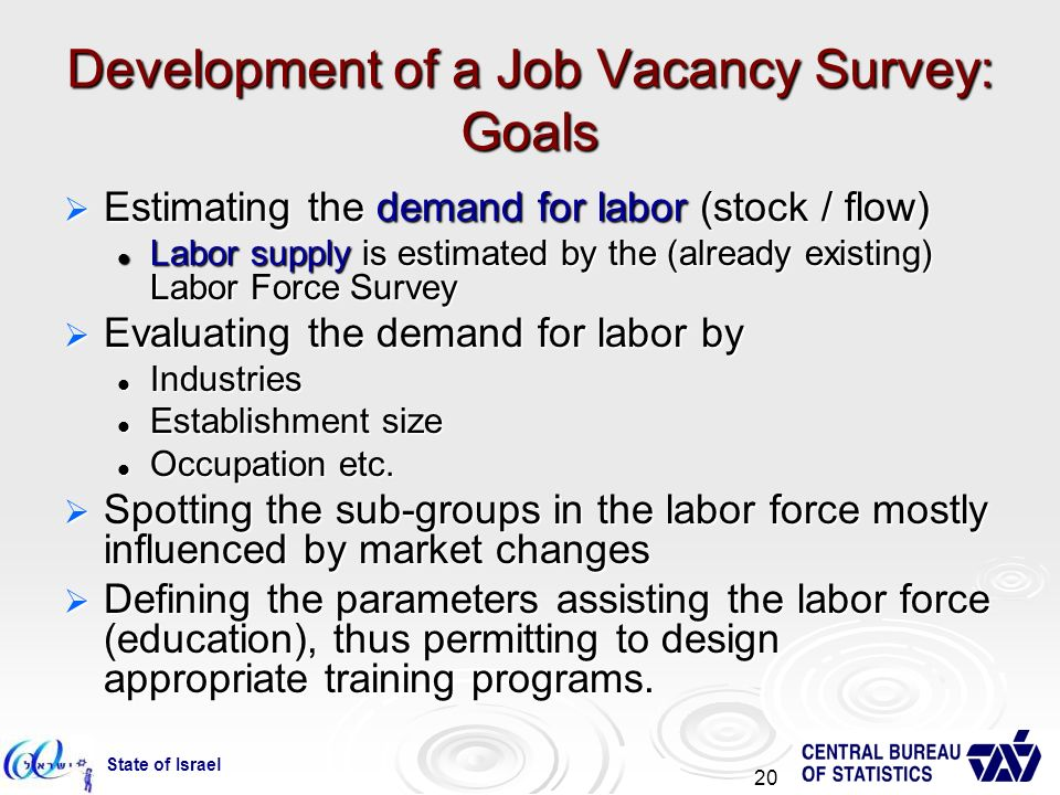 State of Israel 20 Development of a Job Vacancy Survey: Goals Estimating the demand for labor (stock / flow) Estimating the demand for labor (stock / flow) Labor supply is estimated by the (already existing) Labor Force Survey Labor supply is estimated by the (already existing) Labor Force Survey Evaluating the demand for labor by Evaluating the demand for labor by Industries Industries Establishment size Establishment size Occupation etc.