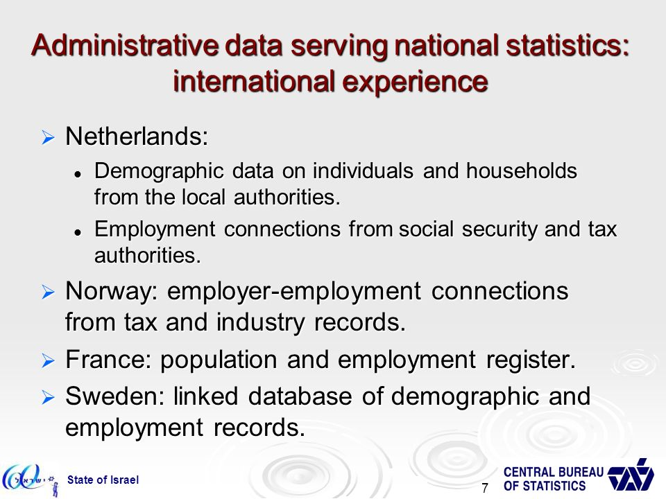 State of Israel 7 Administrative data serving national statistics: international experience Netherlands: Netherlands: Demographic data on individuals and households from the local authorities.