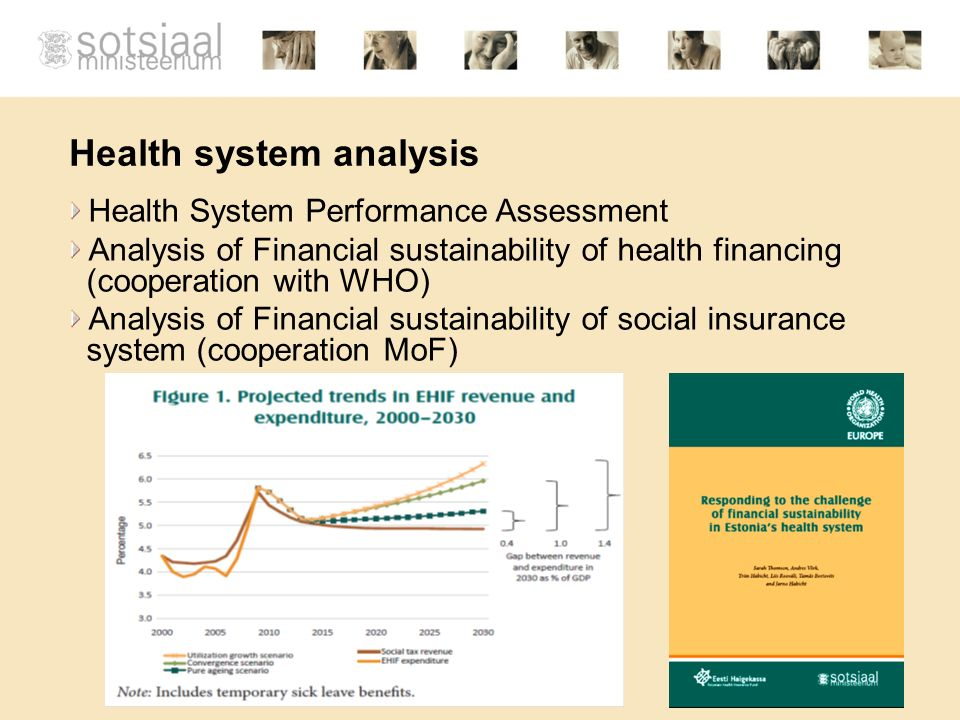 Health System Performance Assessment Analysis of Financial sustainability of health financing (cooperation with WHO) Analysis of Financial sustainabil