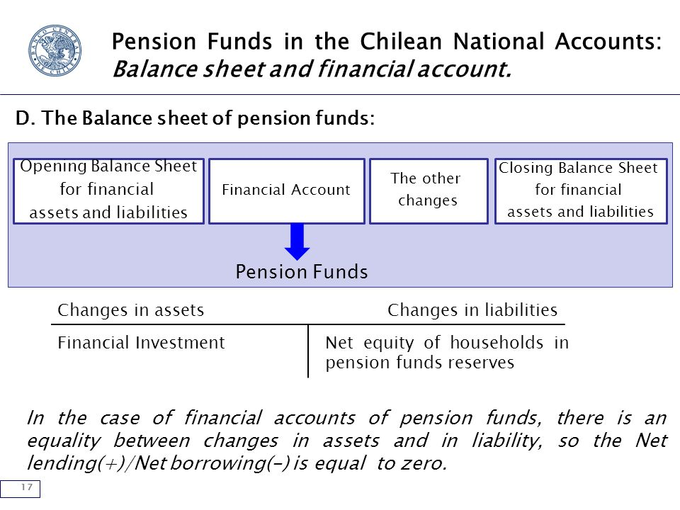 17 Pension Funds in the Chilean National Accounts: Balance sheet and financial account.