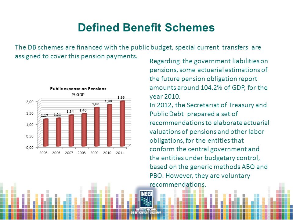 Defined Benefit Schemes The DB schemes are financed with the public budget, special current transfers are assigned to cover this pension payments.