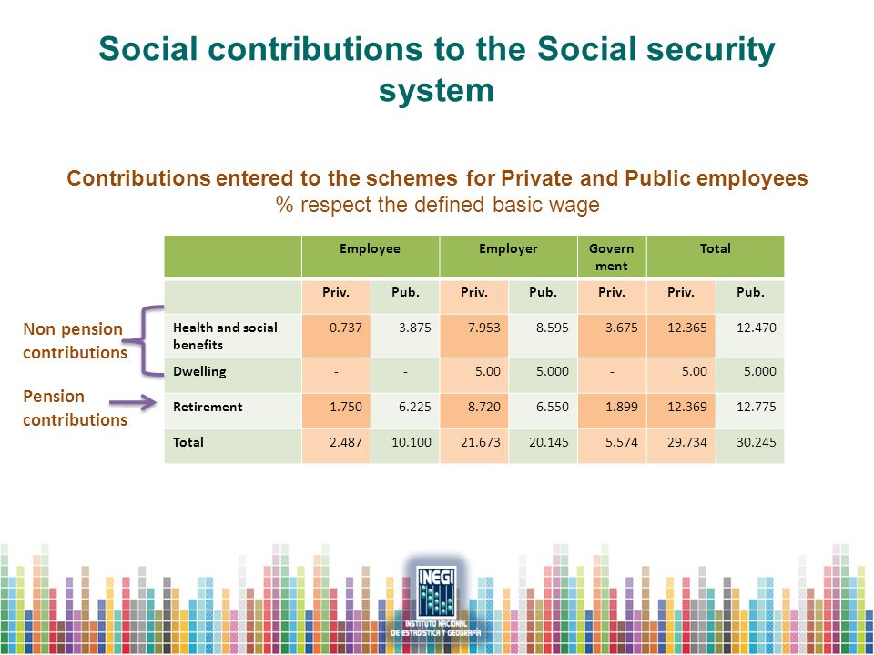 Identified schemes, public and private sector The supervisory entities identify some schemes installed in the private sector and in some public entities, the type could be CD, BD or hybrid.