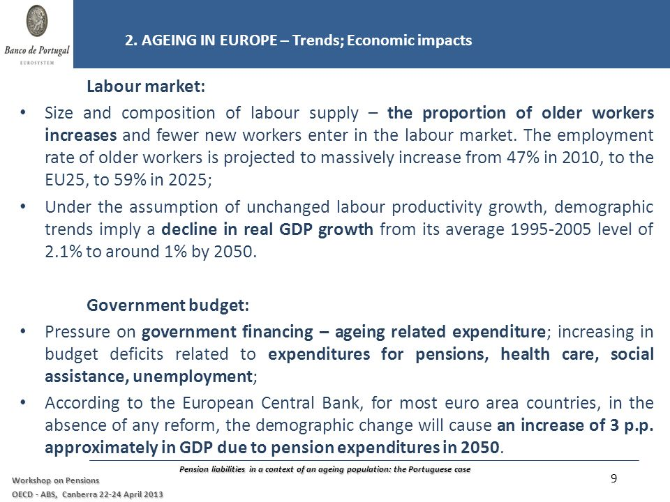 Pension liabilities in a context of an ageing population: the Portuguese case Workshop on Pensions OECD - ABS, Canberra 22-24 April 2013 2.