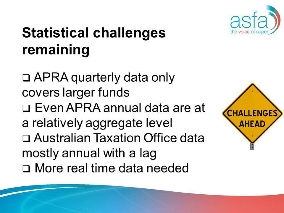 Statistical challenges remaining APRA quarterly data only covers larger funds Even APRA annual data are at a relatively aggregate level Australian Taxation Office data mostly annual with a lag More real time data needed