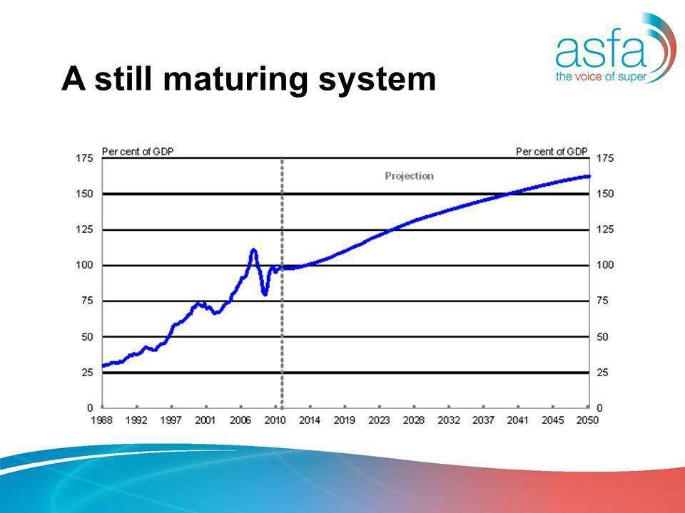 A still maturing system