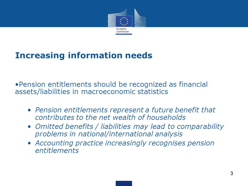 Increasing information needs 3 Pension entitlements should be recognized as financial assets/liabilities in macroeconomic statistics Pension entitleme