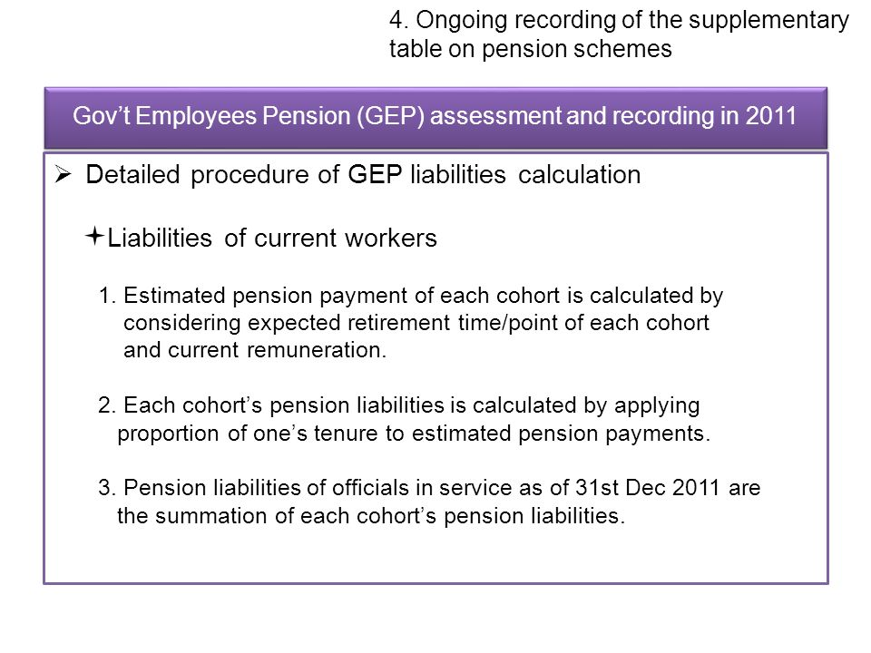 Detailed procedure of GEP liabilities calculation Liabilities of current workers 1.