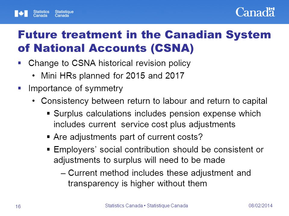 Future treatment in the Canadian System of National Accounts (CSNA) Change to CSNA historical revision policy Mini HRs planned for 2015 and 2017 Impor