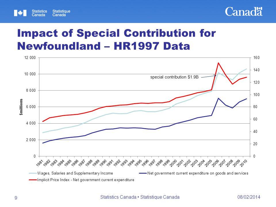 Impact of Special Contribution for Newfoundland – HR1997 Data 08/02/2014 Statistics Canada Statistique Canada 9
