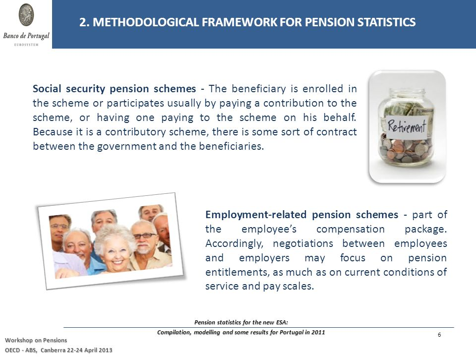 Pension statistics for the new ESA: Compilation, modelling and some results for Portugal in 2011 Workshop on Pensions OECD - ABS, Canberra 22-24 April 2013 2.