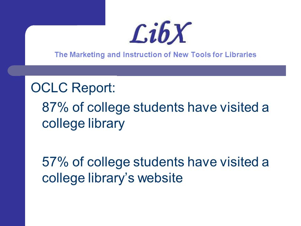 OCLC Report: 87% of college students have visited a college library 57% of college students have visited a college librarys website The Marketing and Instruction of New Tools for Libraries