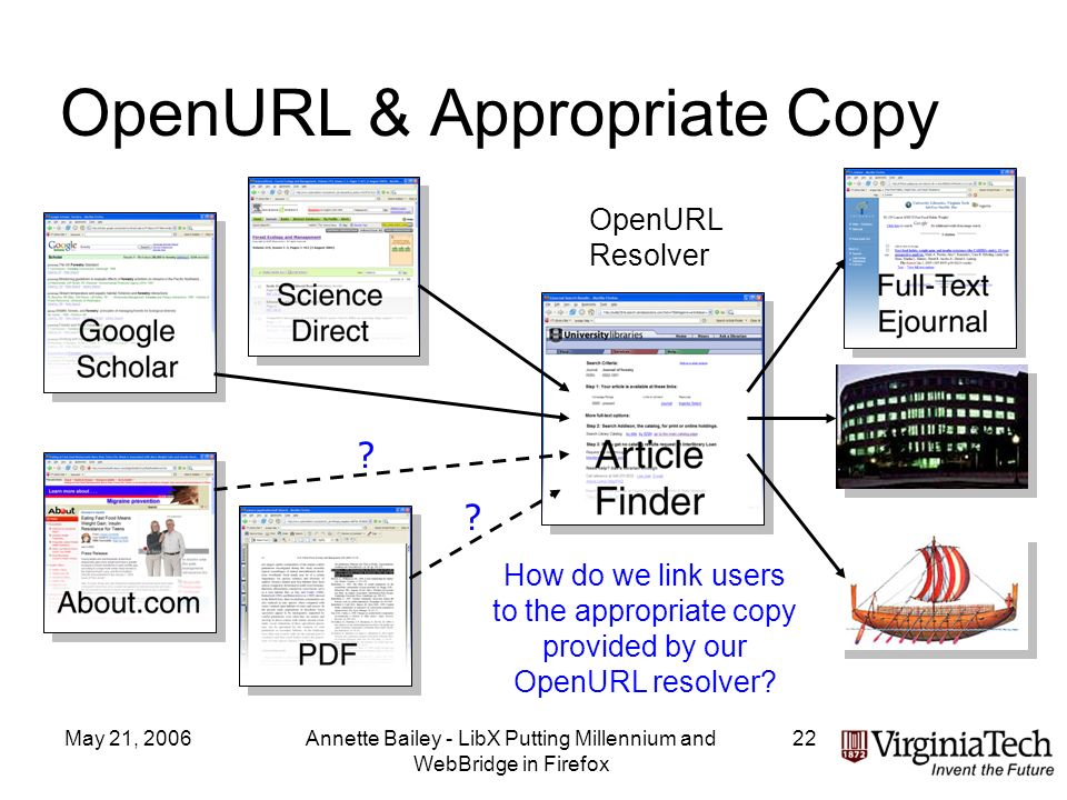 May 21, 2006Annette Bailey - LibX Putting Millennium and WebBridge in Firefox 22 OpenURL & Appropriate Copy OpenURL Resolver .