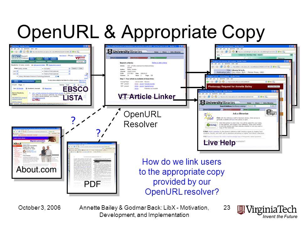 October 3, 2006Annette Bailey & Godmar Back: LibX - Motivation, Development, and Implementation 23 OpenURL & Appropriate Copy OpenURL Resolver .
