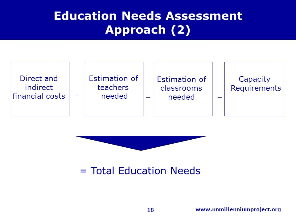 18 www.unmillenniumproject.org Education Needs Assessment Approach (2) Direct and indirect financial costs _ Estimation of teachers needed Estimation of classrooms needed Capacity Requirements __ = Total Education Needs