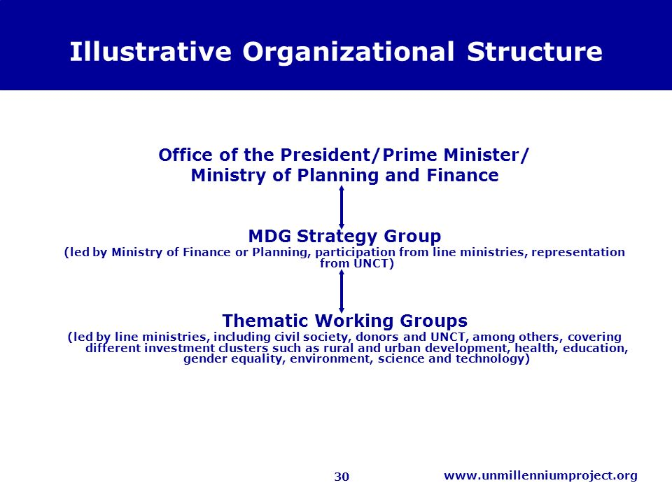30 www.unmillenniumproject.org Illustrative Organizational Structure Office of the President/Prime Minister/ Ministry of Planning and Finance MDG Strategy Group (led by Ministry of Finance or Planning, participation from line ministries, representation from UNCT) Thematic Working Groups (led by line ministries, including civil society, donors and UNCT, among others, covering different investment clusters such as rural and urban development, health, education, gender equality, environment, science and technology)