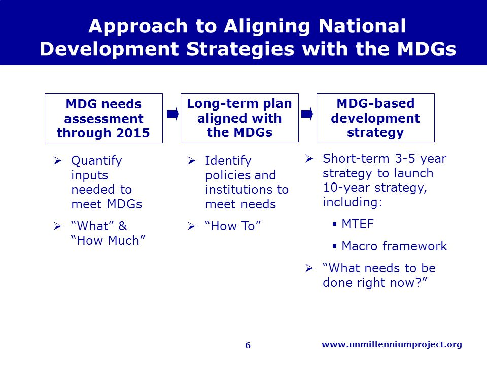 6 www.unmillenniumproject.org Approach to Aligning National Development Strategies with the MDGs MDG needs assessment through 2015 Long-term plan aligned with the MDGs MDG-based development strategy Quantify inputs needed to meet MDGs What & How Much Identify policies and institutions to meet needs How To Short-term 3-5 year strategy to launch 10-year strategy, including: MTEF Macro framework What needs to be done right now?