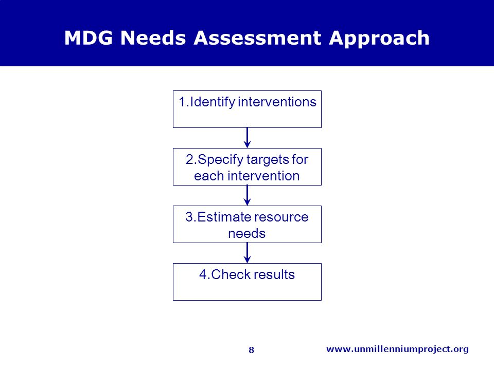 8 www.unmillenniumproject.org MDG Needs Assessment Approach 1.Identify interventions 2.Specify targets for each intervention 3.Estimate resource needs 4.Check results