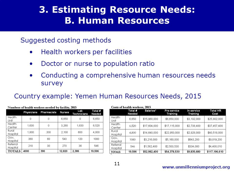 www.unmillenniumproject.org 11 3. Estimating Resource Needs: B. Human Resources Suggested costing methods Health workers per facilities Doctor or nurs