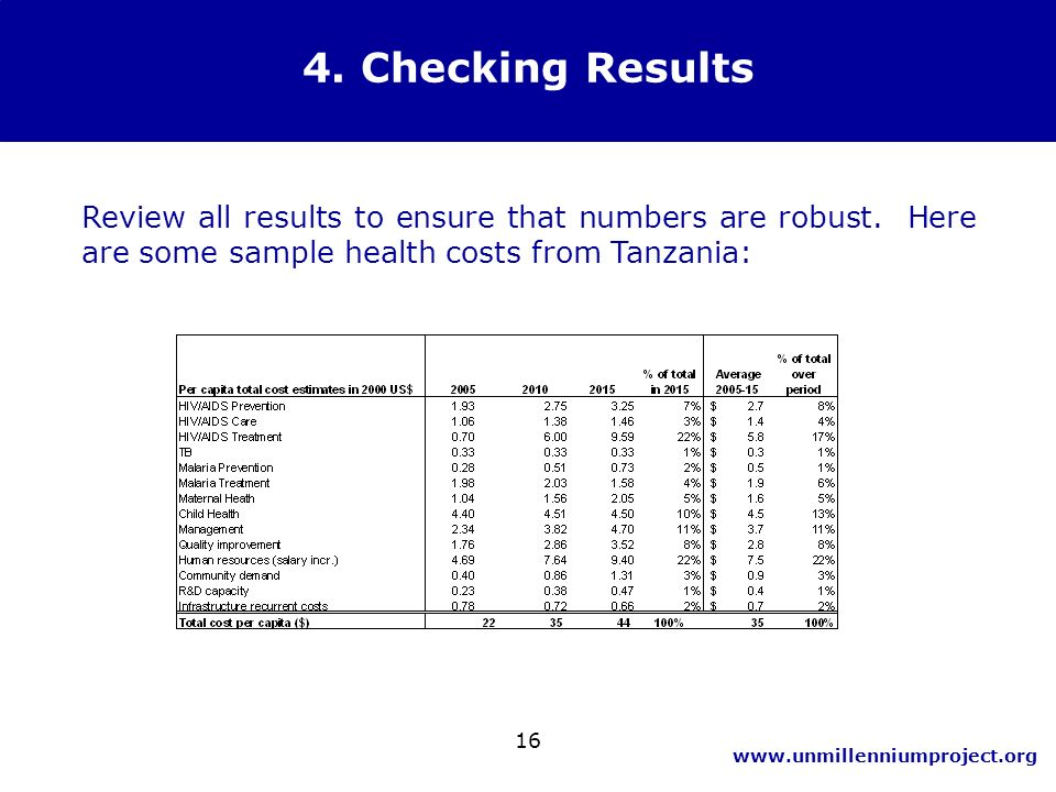 www.unmillenniumproject.org 16 4. Checking Results Review all results to ensure that numbers are robust. Here are some sample health costs from Tanzan
