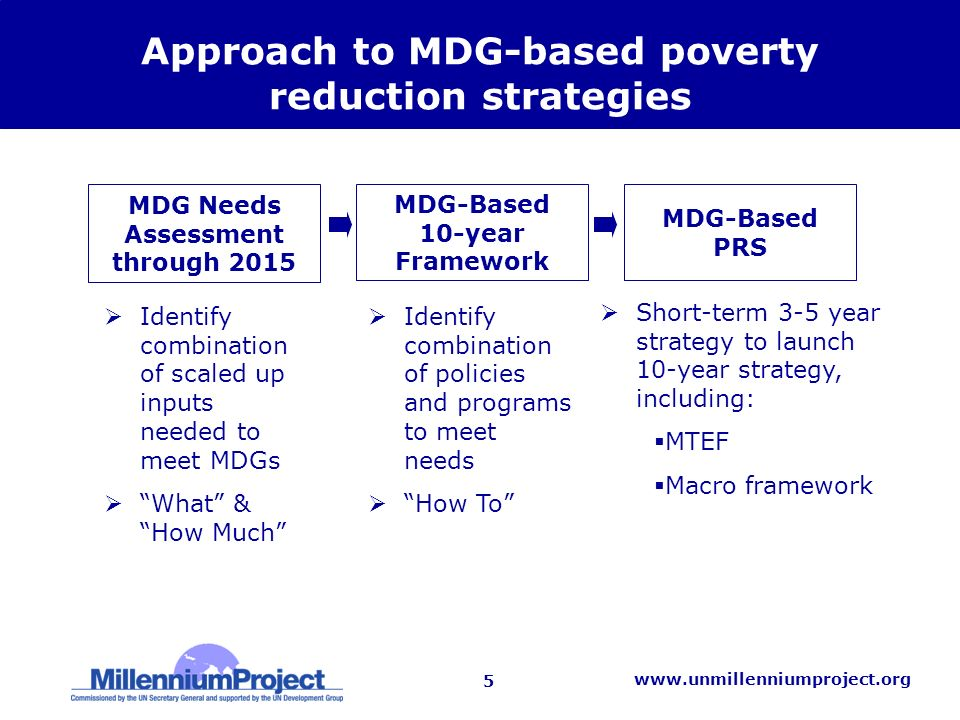 5   Approach to MDG-based poverty reduction strategies MDG Needs Assessment through 2015 MDG-Based 10-year Framework MDG-Based PRS Identify combination of scaled up inputs needed to meet MDGs What & How Much Identify combination of policies and programs to meet needs How To Short-term 3-5 year strategy to launch 10-year strategy, including: MTEF Macro framework