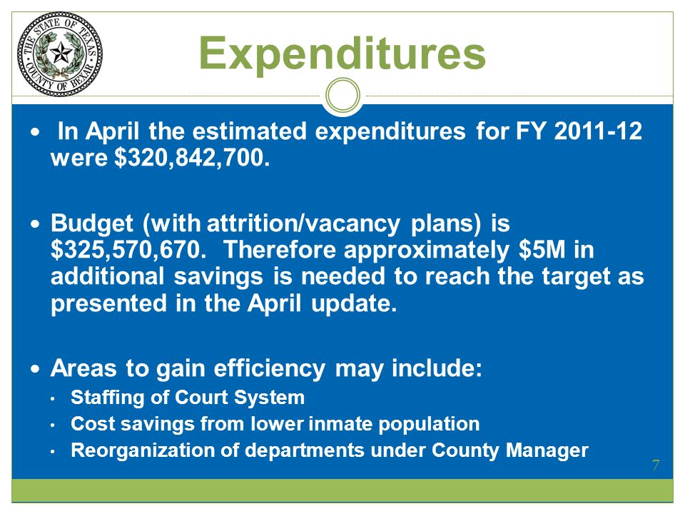 Expenditures In April the estimated expenditures for FY were $320,842,700.