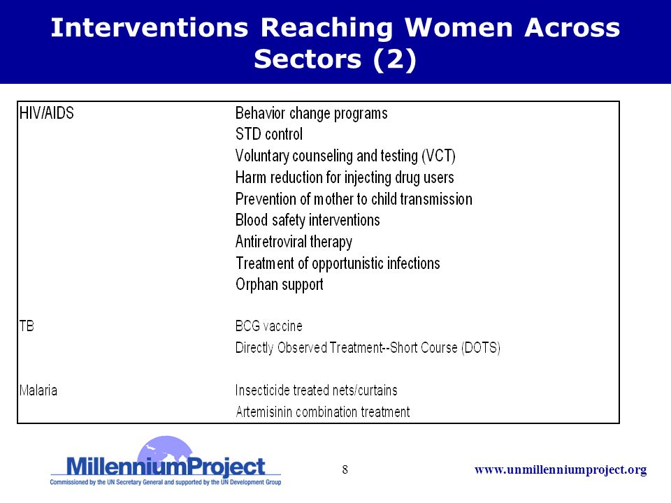 www.unmillenniumproject.org8 Interventions Reaching Women Across Sectors (2)