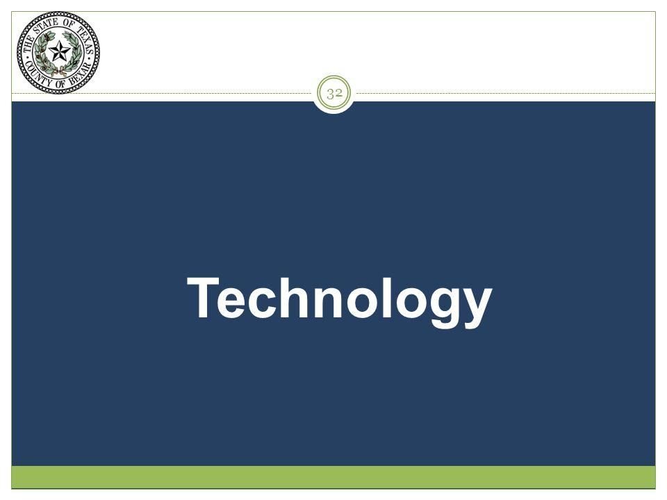 Technology 32