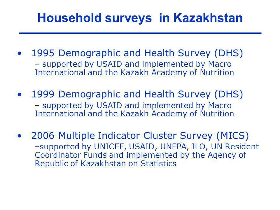 Household surveys in Kazakhstan 1995 Demographic and Health Survey (DHS) – supported by USAID and implemented by Macro International and the Kazakh Ac