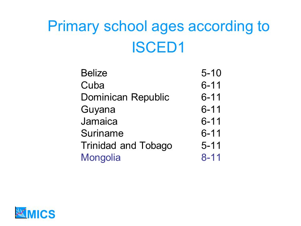 Primary school ages according to ISCED1 Belize5-10 Cuba6-11 Dominican Republic6-11 Guyana 6-11 Jamaica6-11 Suriname6-11 Trinidad and Tobago 5-11 Mongolia8-11