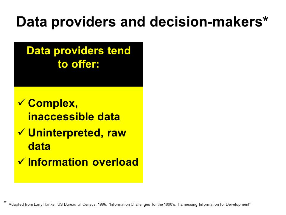 Data providers and decision-makers* Data providers tend to offer: Decision-makers want: Complex, inaccessible data Uninterpreted, raw data Information overload Simple, easily grasped information Decision-ready analysis Specific applicability * Adapted from Larry Hartke, US Bureau of Census, 1996: Information Challenges for the 1990s: Harnessing Information for Development Strategic dissemination plans can help bridge the understanding gap between the 2