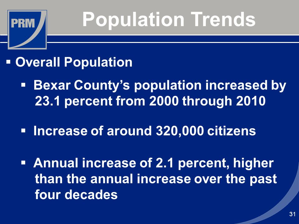 31 Population Trends Overall Population Bexar Countys population increased by 23.1 percent from 2000 through 2010 Increase of around 320,000 citizens