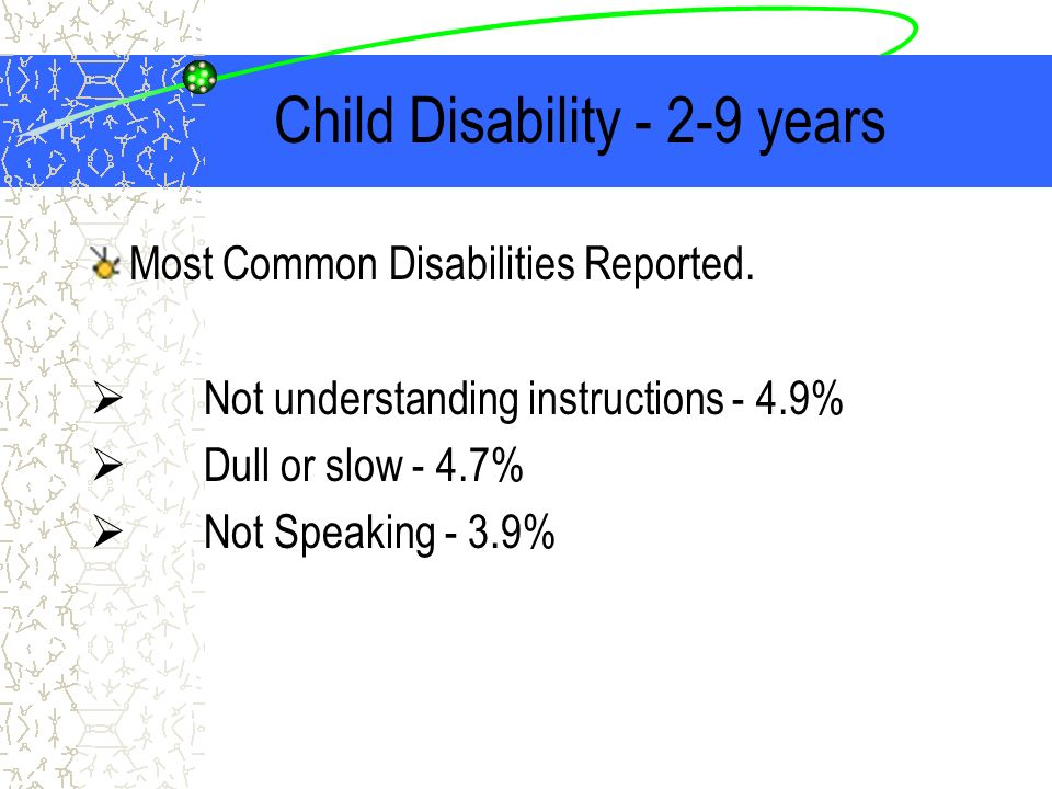 Child Disability - 2-9 years Most Common Disabilities Reported.