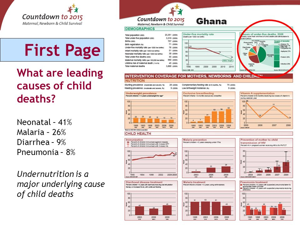 What are leading causes of child deaths.