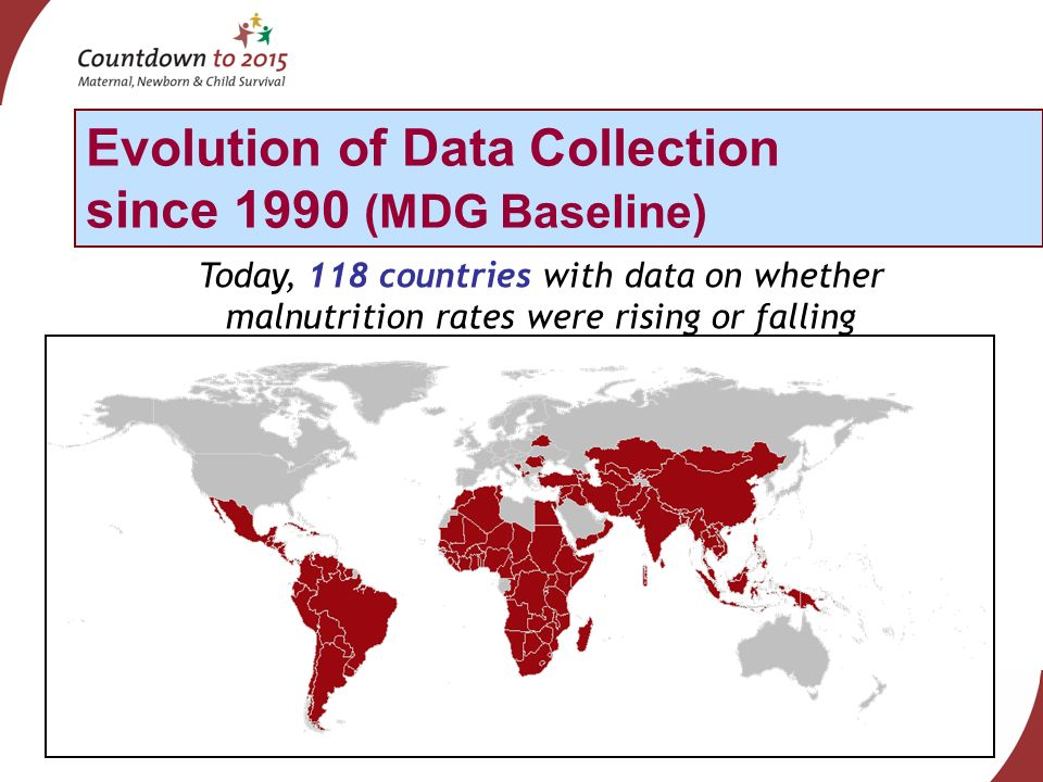Today, 118 countries with data on whether malnutrition rates were rising or falling Evolution of Data Collection since 1990 (MDG Baseline)
