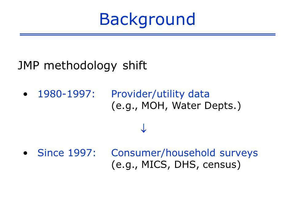 Background JMP methodology shift 1980-1997:Provider/utility data (e.g., MOH, Water Depts.) Since 1997:Consumer/household surveys (e.g., MICS, DHS, census)