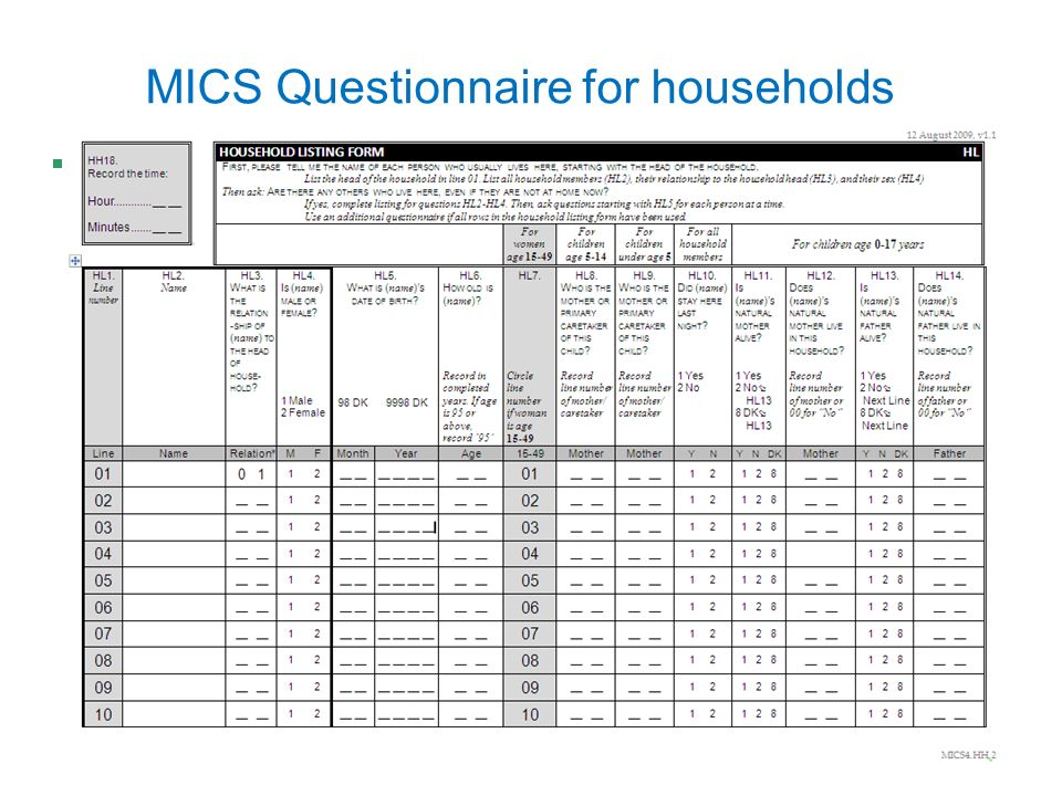 MICS4 Survey Design Workshop MICS Questionnaire for households