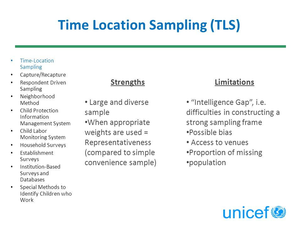 Time Location Sampling (TLS) Time-Location Sampling Capture/Recapture Respondent Driven Sampling Neighborhood Method Child Protection Information Management System Child Labor Monitoring System Household Surveys Establishment Surveys Institution-Based Surveys and Databases Special Methods to Identify Children who Work Strengths Large and diverse sample When appropriate weights are used = Representativeness (compared to simple convenience sample) Limitations Intelligence Gap, i.e.
