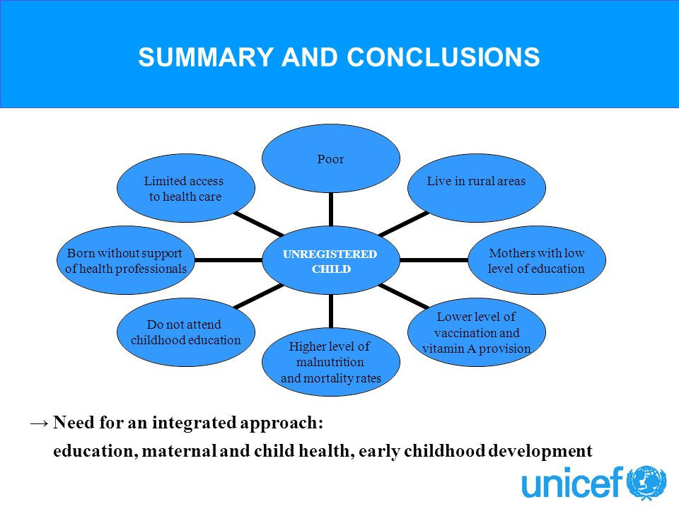 SUMMARY AND CONCLUSIONS UNREGISTERED CHILD Poor Live in rural areasMothers with low level of education Lower level of vaccination and vitamin A provision Higher level of malnutrition and mortality rates Do not attend childhood education Born without support of health professionals Limited access to health care Need for an integrated approach: education, maternal and child health, early childhood development