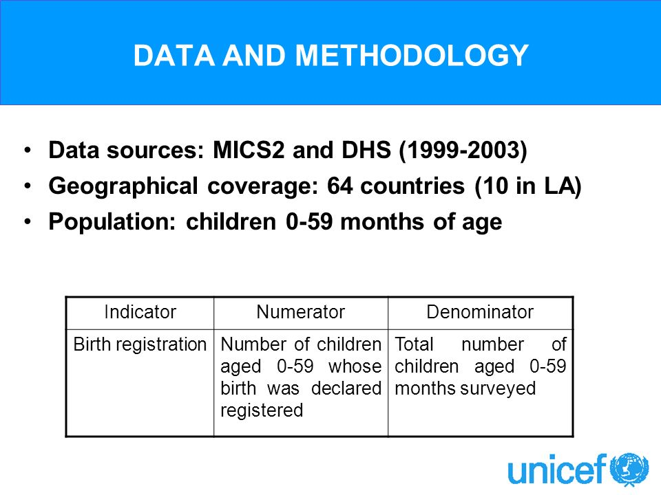DATA AND METHODOLOGY Data sources: MICS2 and DHS ( ) Geographical coverage: 64 countries (10 in LA) Population: children 0-59 months of age IndicatorNumeratorDenominator Birth registrationNumber of children aged 0-59 whose birth was declared registered Total number of children aged 0-59 months surveyed