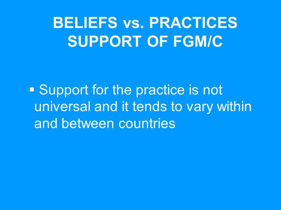 BELIEFS vs.