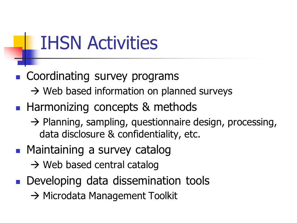 IHSN Website www.internationalsurveynetwork.org
