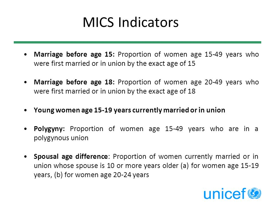 MICS Indicators Marriage before age 15: Proportion of women age 15-49 years who were first married or in union by the exact age of 15 Marriage before