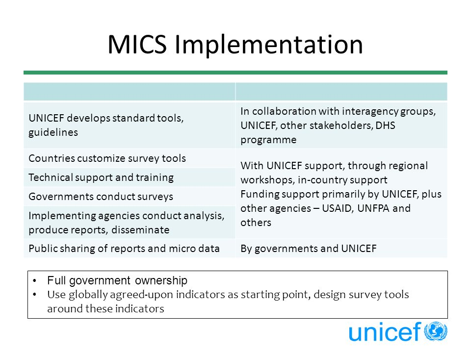 MICS Implementation UNICEF develops standard tools, guidelines In collaboration with interagency groups, UNICEF, other stakeholders, DHS programme Cou