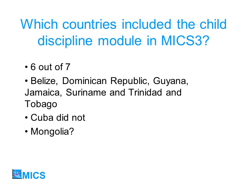 Which countries included the child discipline module in MICS3.