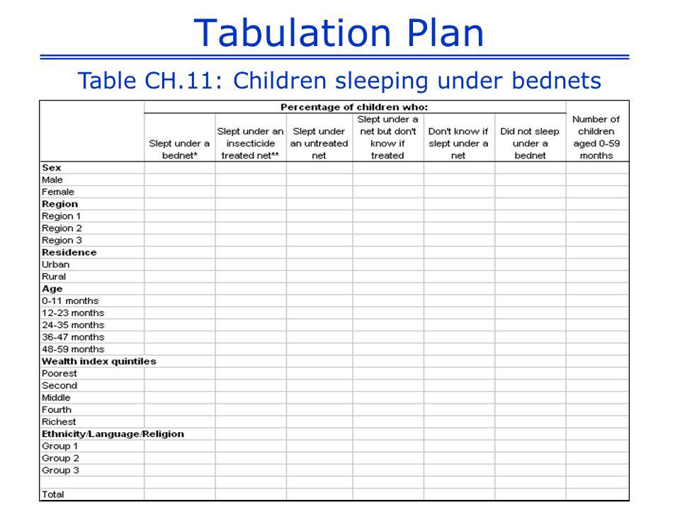 Tabulation Plan Table CH.11: Children sleeping under bednets