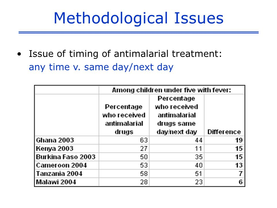 Methodological Issues Issue of timing of antimalarial treatment: any time v. same day/next day