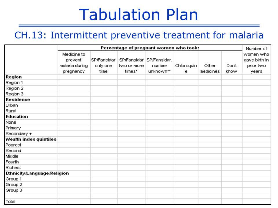 Tabulation Plan CH.13: Intermittent preventive treatment for malaria